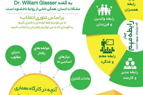 کارگاه معماری رابطه  اخبار                                                   yellowgreen 01 600x400