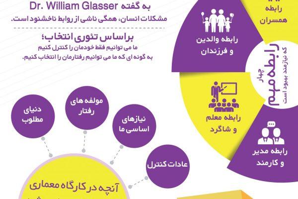 کارگاه معماری رابطه  اخبار                                                   yellowviolet 01 600x400